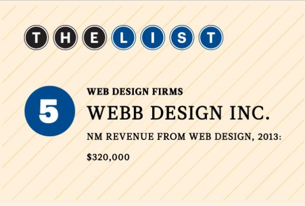 Webb Design Inc Of Taos Listed Among Top 5 Web Design Firms In New Mexico Beyondtaos